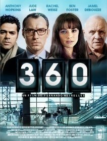 360 - le test DVD du drame romantique avec Jude Law et Anthony Hopkins
