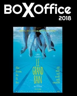 Box-office France : Le Grand Bain de foule