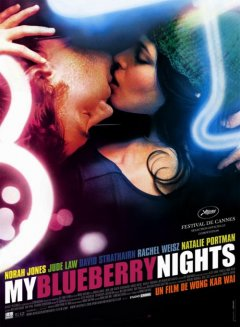 My blueberry nights - La critique